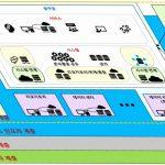 교육자료: MSA  설계와 구축