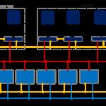 발표자료: Testbed for AI Infrastructure